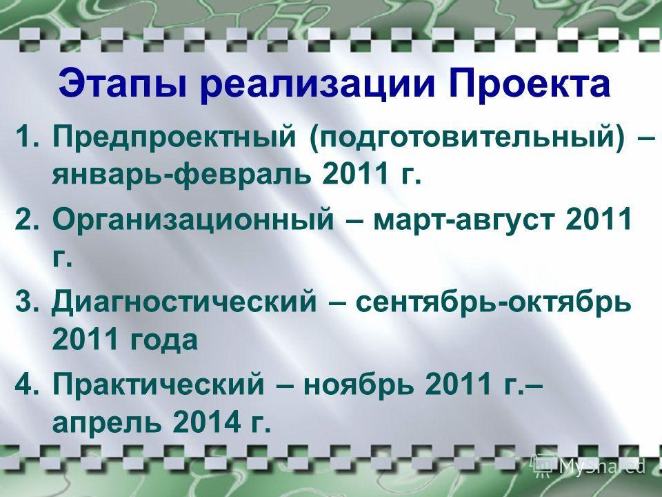 Этапы реализации Проекта 1.Предпроектный (подготовительный) – январь-февраль 2011 г. 2.Организационный – март-август 2011 г. 3.Диагностический – сентябрь-октябрь 2011 года 4.Практический – ноябрь 2011 г.– апрель 2014 г.