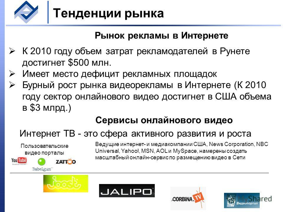Тенденции рынка К 2010 году объем затрат рекламодателей в Рунете достигнет $500 млн. Имеет место дефицит рекламных площадок Бурный рост рынка видеорекламы в Интернете (К 2010 году сектор онлайнового видео достигнет в США объема в $3 млрд.) Рынок рекл