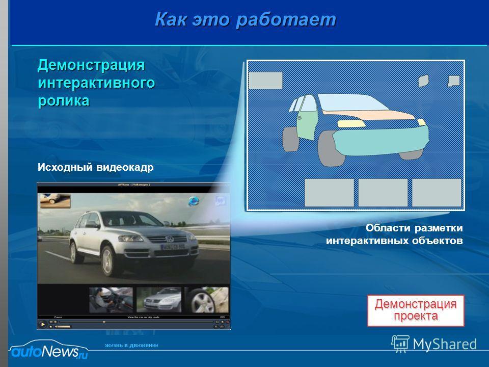 Как это работает Демонстрация интерактивного ролика Области разметки интерактивных объектов Исходный видеокадр Демонстрация проекта