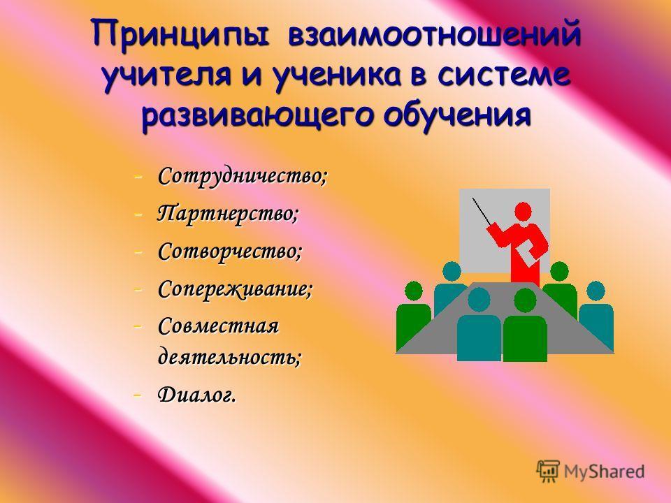 Принципы взаимоотношений учителя и ученика в системе развивающего обучения - Сотрудничество; - Партнерство; - Сотворчество; - Сопереживание; - Совместная деятельность; - Диалог.