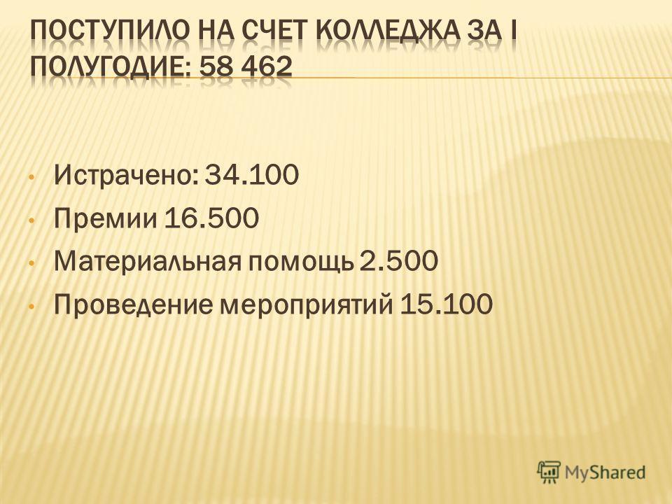 Истрачено: 34.100 Премии 16.500 Материальная помощь 2.500 Проведение мероприятий 15.100