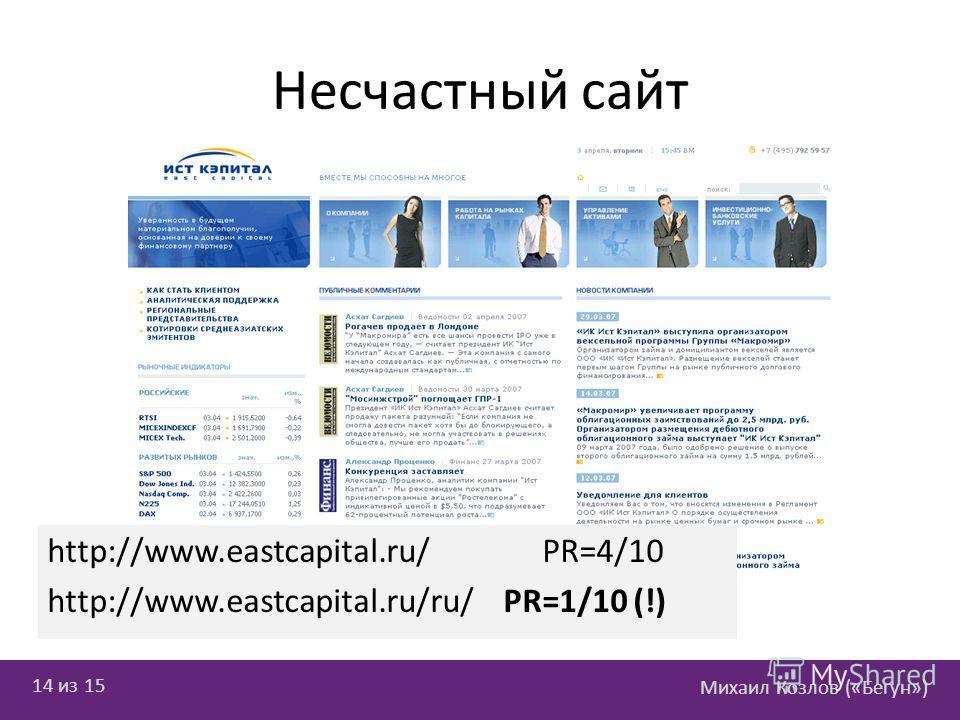 Михаил Козлов («Бегун») 14 из 15 Несчастный сайт http://www.eastcapital.ru/ PR=4/10 http://www.eastcapital.ru/ru/ PR=1/10 (!)