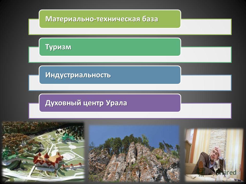 Материально-техническая база Туризм Индустриальность Духовный центр Урала