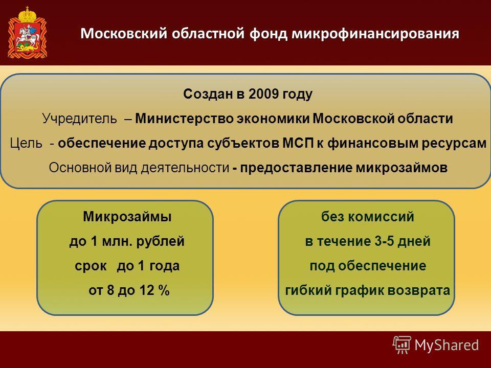 Московский областной фонд микрофинансирования Создан в 2009 году Учредитель – Министерство экономики Московской области Цель - обеспечение доступа субъектов МСП к финансовым ресурсам Основной вид деятельности - предоставление микрозаймов Микрозаймы д