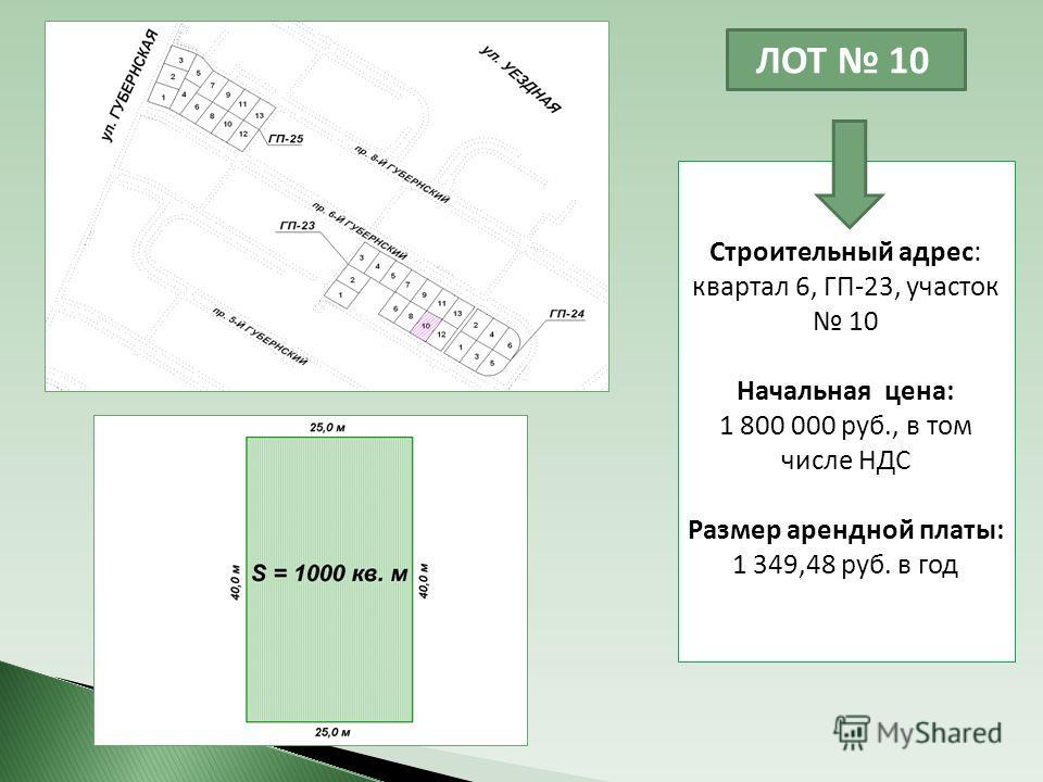 ЛОТ 10 Строительный адрес: квартал 6, ГП-23, участок 10 Начальная цена: 1 800 000 руб., в том числе НДС Размер арендной платы: 1 349,48 руб. в год