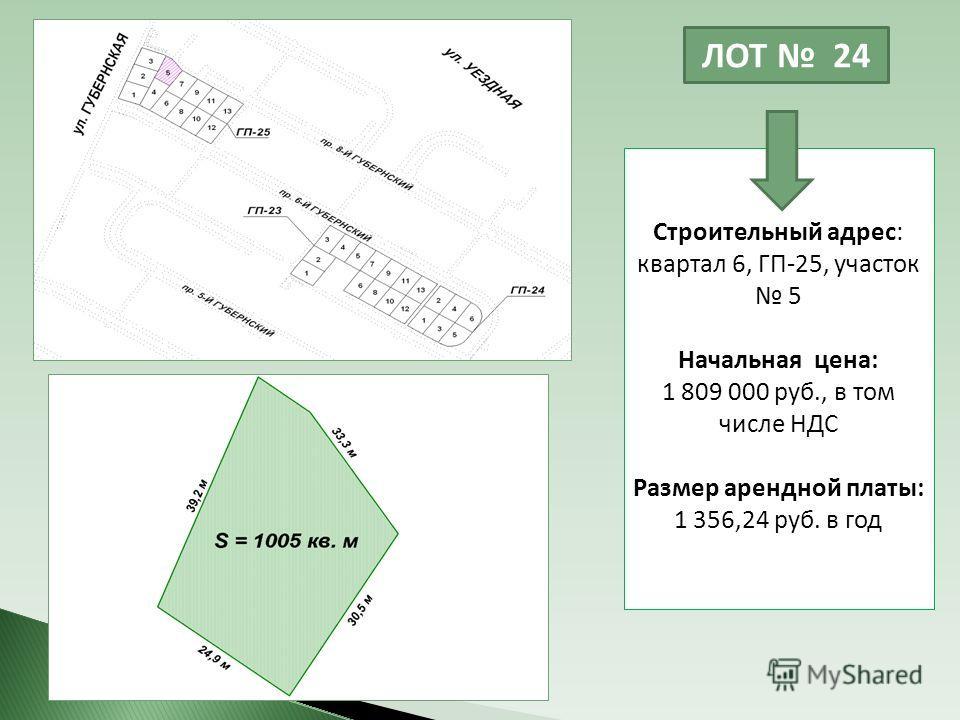 ЛОТ 24 Строительный адрес: квартал 6, ГП-25, участок 5 Начальная цена: 1 809 000 руб., в том числе НДС Размер арендной платы: 1 356,24 руб. в год