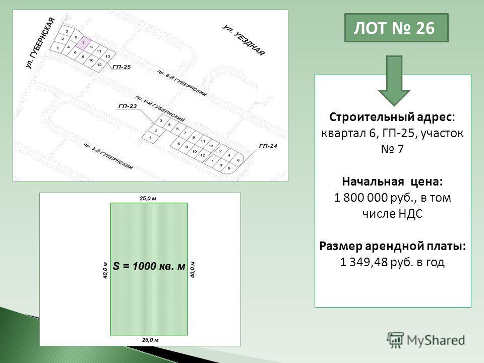 ЛОТ 26 Строительный адрес: квартал 6, ГП-25, участок 7 Начальная цена: 1 800 000 руб., в том числе НДС Размер арендной платы: 1 349,48 руб. в год