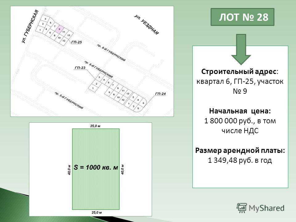 ЛОТ 28 Строительный адрес: квартал 6, ГП-25, участок 9 Начальная цена: 1 800 000 руб., в том числе НДС Размер арендной платы: 1 349,48 руб. в год