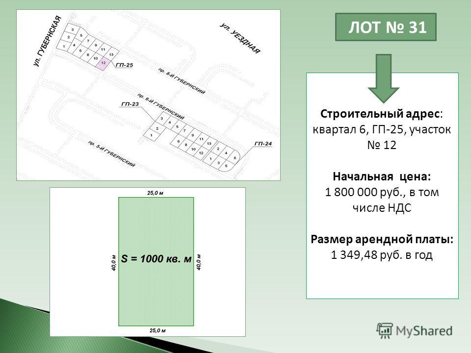 Строительный адрес: квартал 6, ГП-25, участок 12 Начальная цена: 1 800 000 руб., в том числе НДС Размер арендной платы: 1 349,48 руб. в год ЛОТ 31