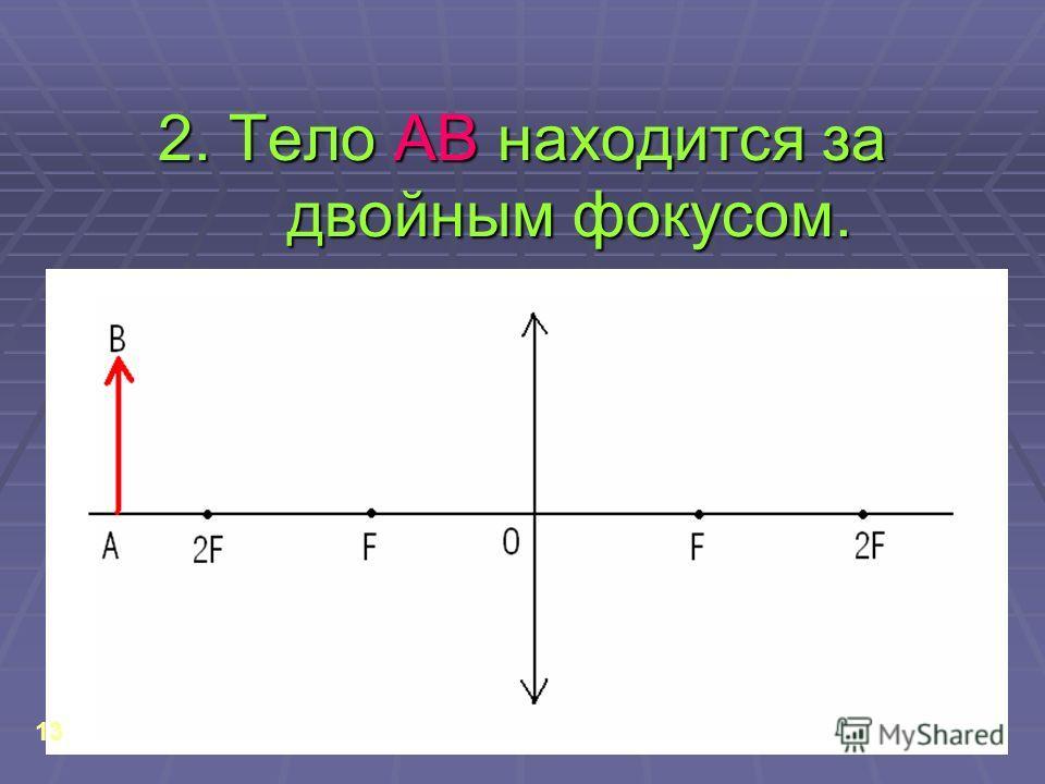 2. Тело АВ находится за двойным фокусом. 13