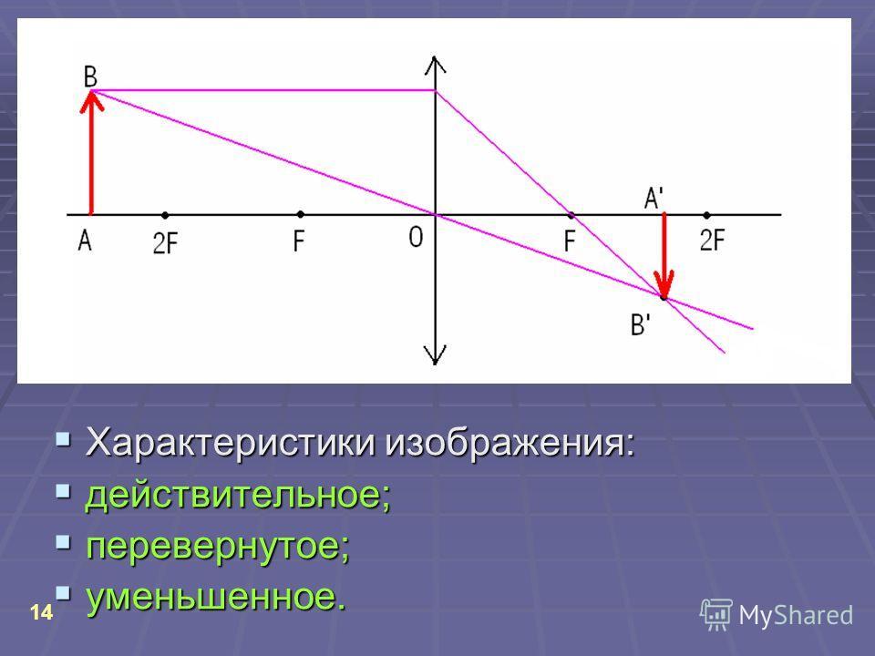Характеристики изображения: Характеристики изображения: действительное; действительное; перевернутое; перевернутое; уменьшенное. уменьшенное. 14