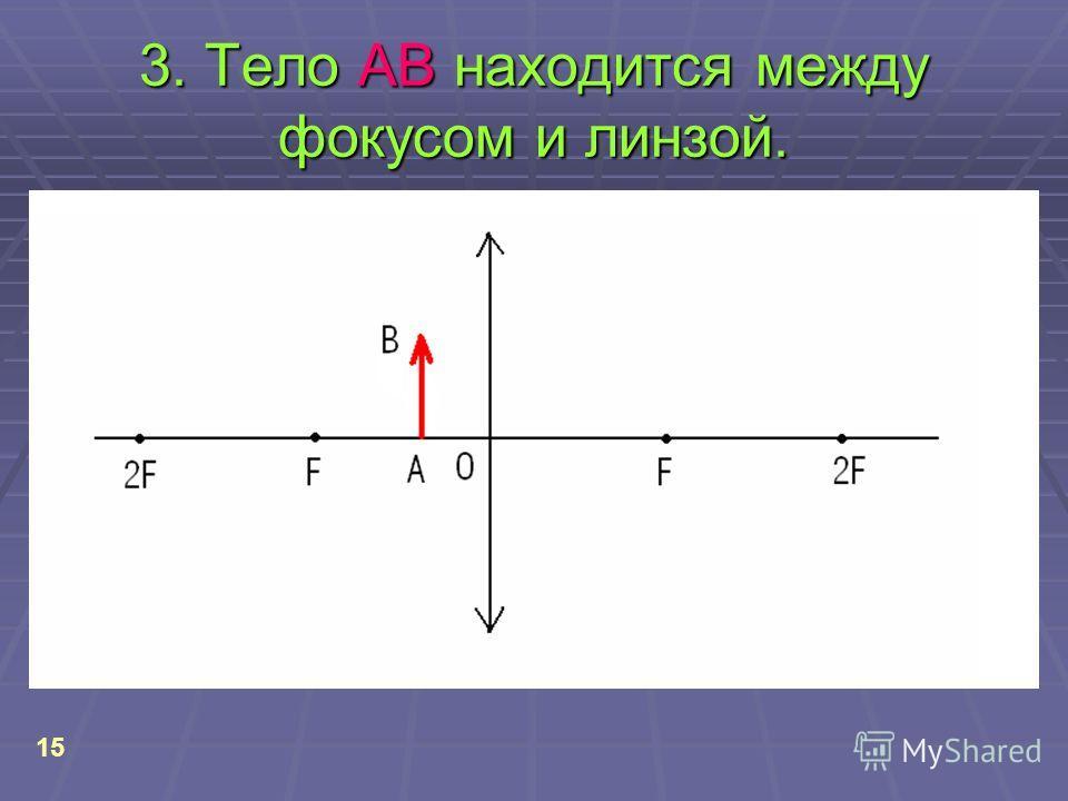 3. Тело АВ находится между фокусом и линзой. 15