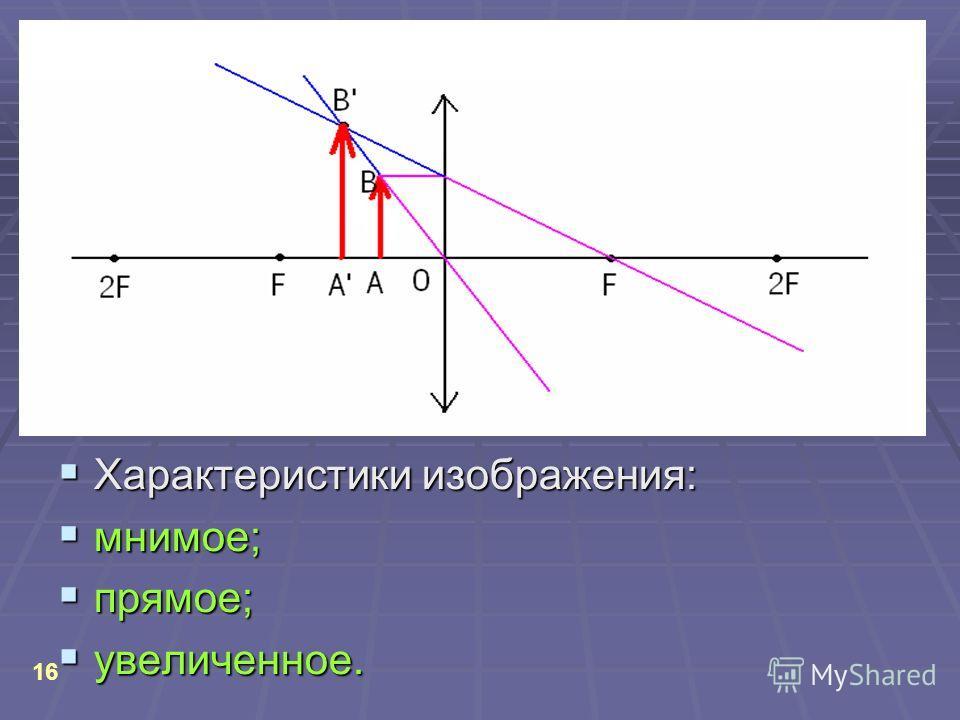 Характеристики изображения: Характеристики изображения: мнимое; мнимое; прямое; прямое; увеличенное. увеличенное. 16