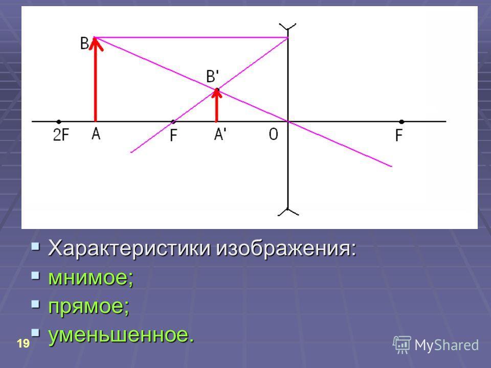 Характеристики изображения: Характеристики изображения: мнимое; мнимое; прямое; прямое; уменьшенное. уменьшенное. 19