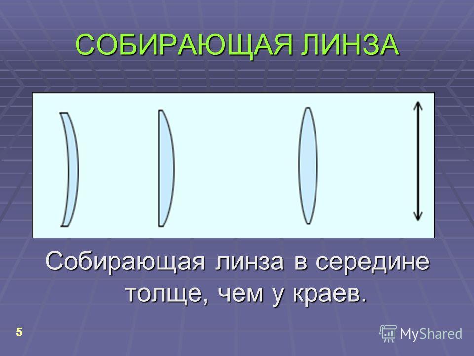 СОБИРАЮЩАЯ ЛИНЗА Собирающая линза в середине толще, чем у краев. 5