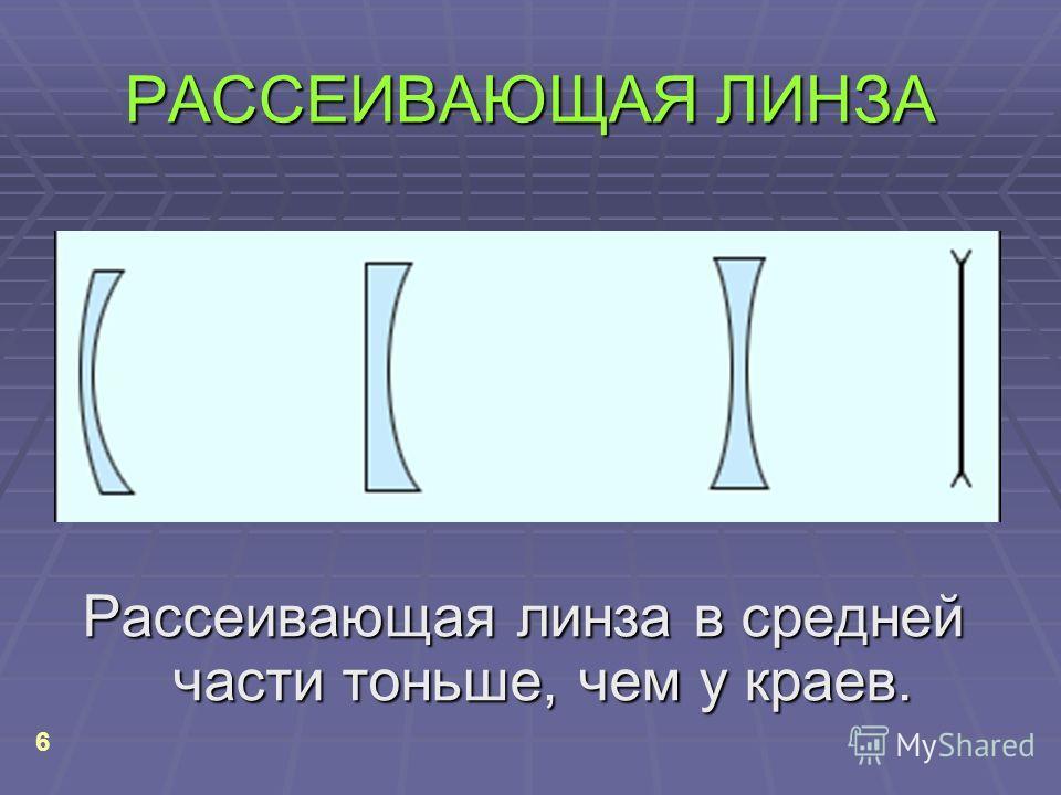РАССЕИВАЮЩАЯ ЛИНЗА Рассеивающая линза в средней части тоньше, чем у краев. 6