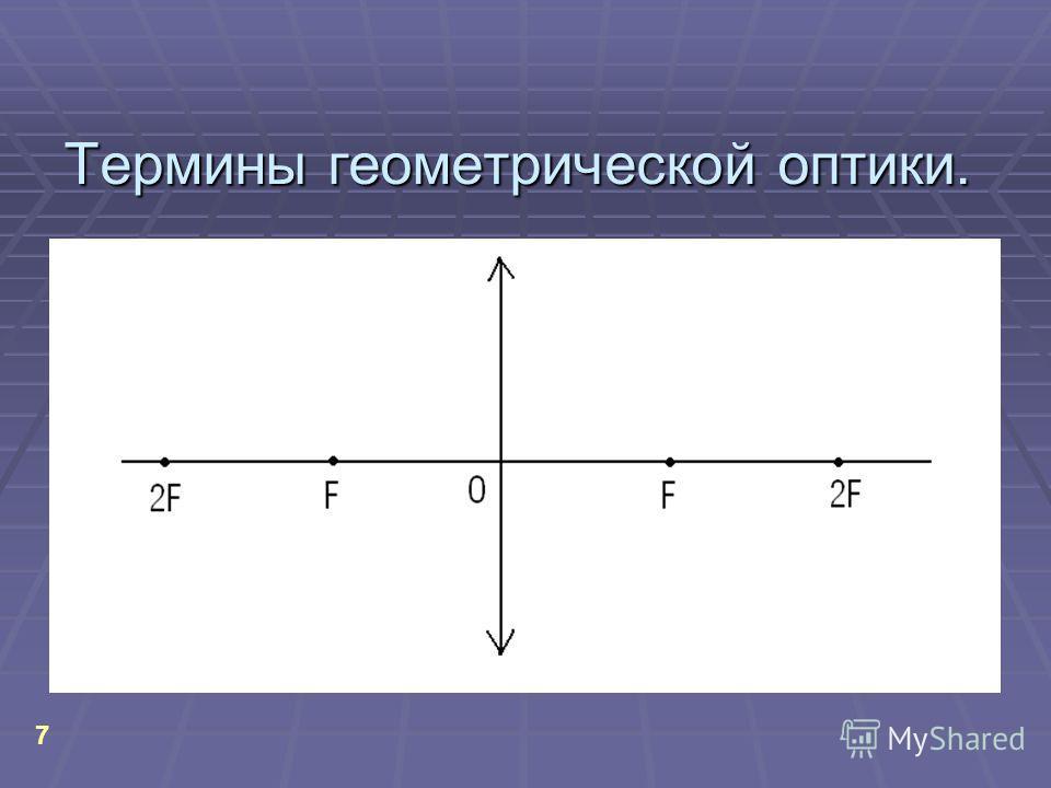 Термины геометрической оптики. 7