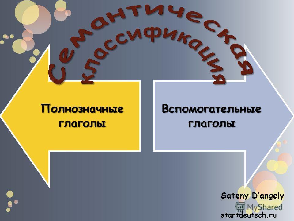 Полнозначные глаголы Вспомогательные глаголы Sateny Dangely startdeutsch.ru