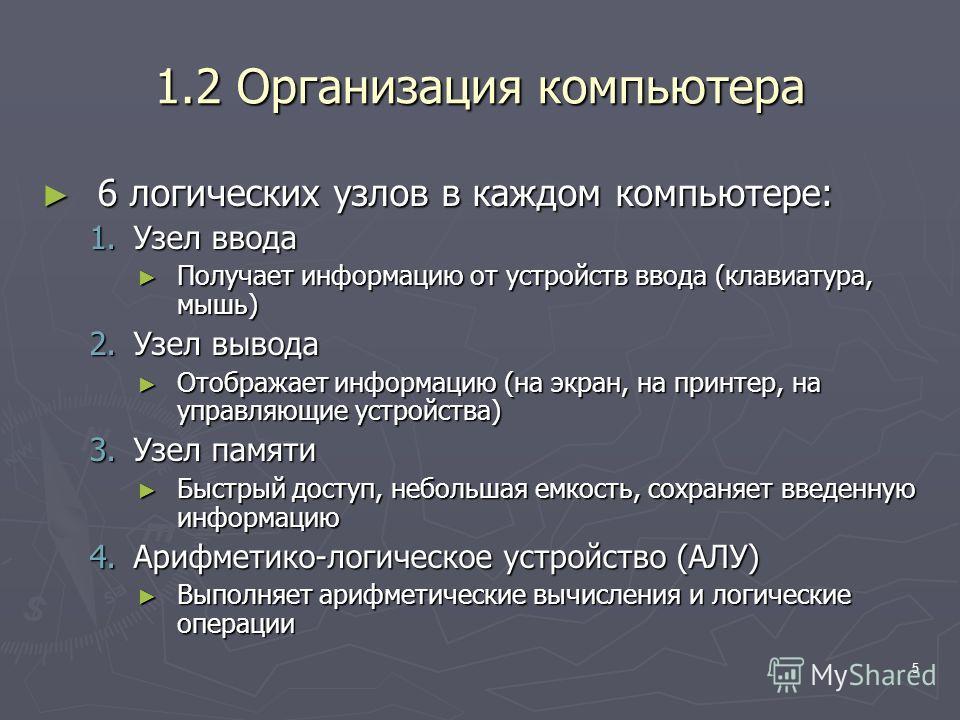 5 1.2 Организация компьютера 6 логических узлов в каждом компьютере: 6 логических узлов в каждом компьютере: 1.Узел ввода Получает информацию от устройств ввода (клавиатура, мышь) Получает информацию от устройств ввода (клавиатура, мышь) 2.Узел вывод