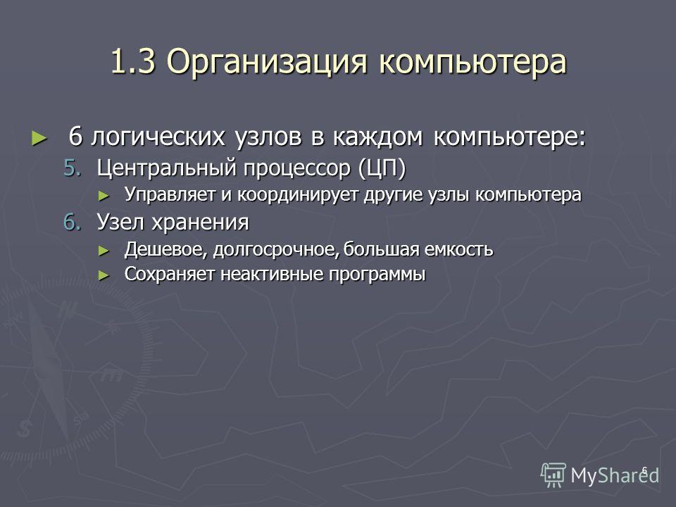 6 1.3 Организация компьютера 6 логических узлов в каждом компьютере: 6 логических узлов в каждом компьютере: 5.Центральный процессор (ЦП) Управляет и координирует другие узлы компьютера Управляет и координирует другие узлы компьютера 6.Узел хранения