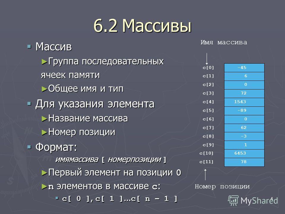 4 6.2Массивы Массив Массив Группа последовательных Группа последовательных ячеек памяти Общее имя и тип Общее имя и тип Для указания элемента Для указания элемента Название массива Название массива Номер позиции Номер позиции Формат: Формат: имямасси