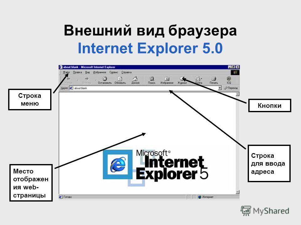 Внешний вид браузера Internet Explorer 5.0 Строка меню Кнопки Место отображен ия web- страницы Строка для ввода адреса