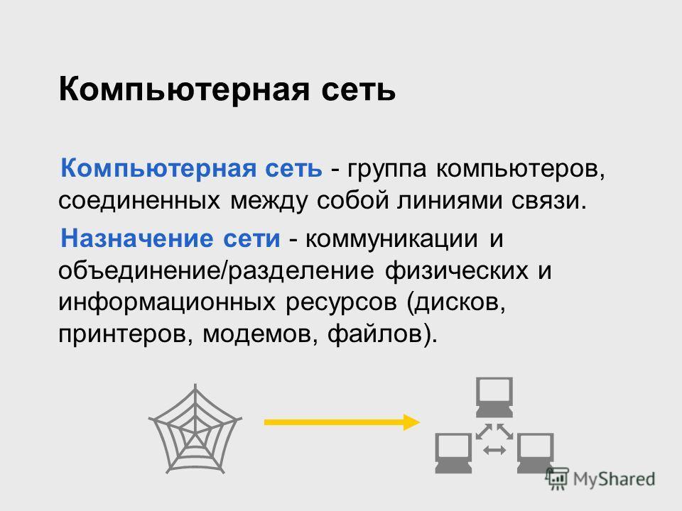 Компьютерная сеть Компьютерная сеть - группа компьютеров, соединенных между собой линиями связи. Назначение сети - коммуникации и объединение/разделение физических и информационных ресурсов (дисков, принтеров, модемов, файлов).