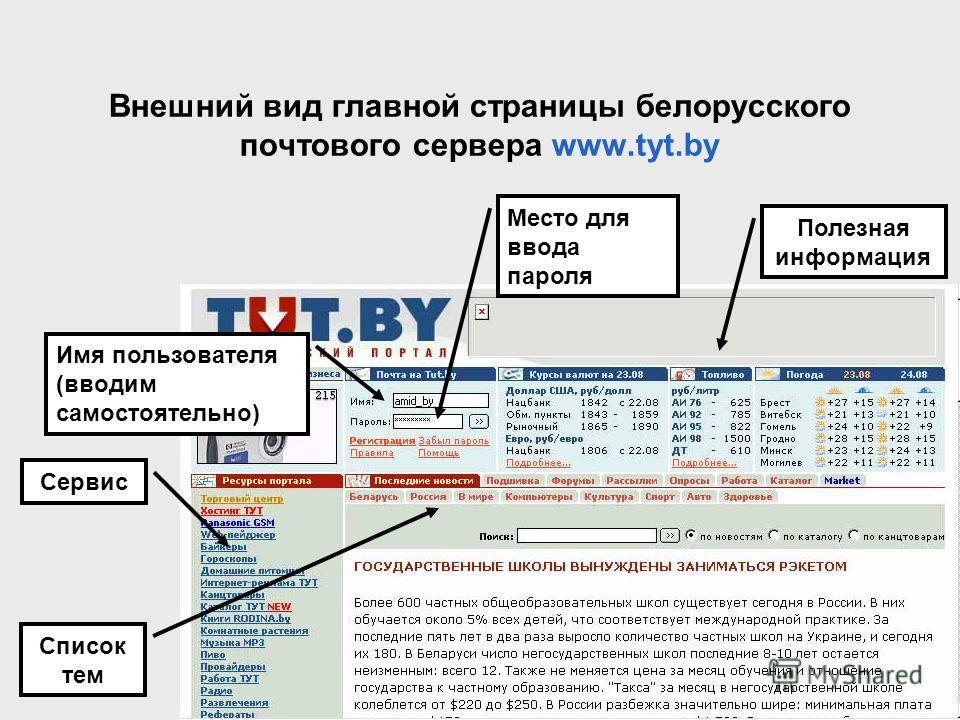 Внешний вид главной страницы белорусского почтового сервера www.tyt.by Имя пользователя (вводим самостоятельно) Место для ввода пароля Список тем Сервис Полезная информация