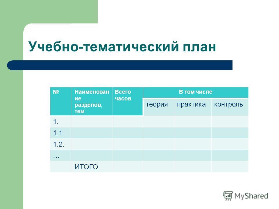 Учебно-тематический план Наименован ие разделов, тем Всего часов В том числе теорияпрактикаконтроль 1. 1.1. 1.2. … ИТОГО