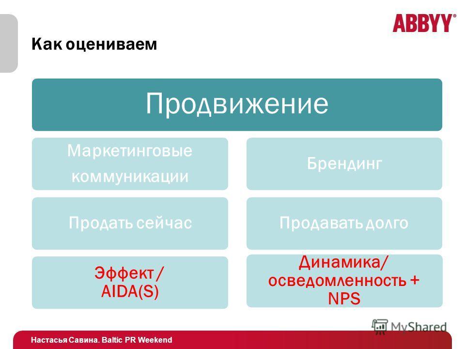 Настасья Савина. Baltic PR Weekend Как оцениваем Продвижение Маркетинговые коммуникации Продать сейчас Эффект / AIDA(S) БрендингПродавать долго Динамика/ осведомленность + NPS