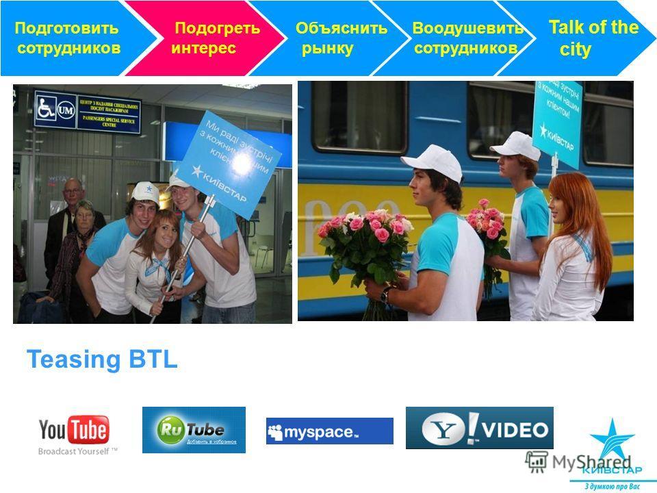 Teasing BTL Объяснить рынку Воодушевить сотрудников Talk of the city Подготовить сотрудников Подогреть интерес