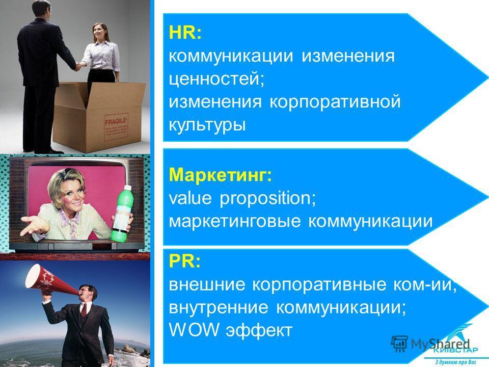 Маркетинг: value proposition; маркетинговые коммуникации HR: коммуникации изменения ценностей; изменения корпоративной культуры PR: внешние корпоративные ком-ии; внутренние коммуникации; WOW эффект