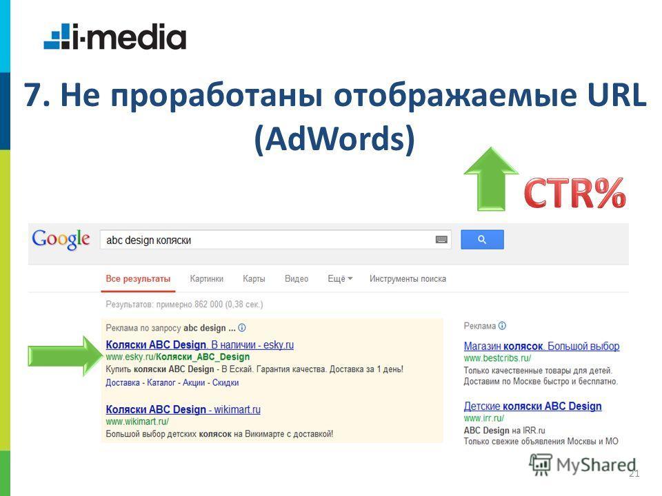 / Заголовок слайда 21 7. Не проработаны отображаемые URL (AdWords)