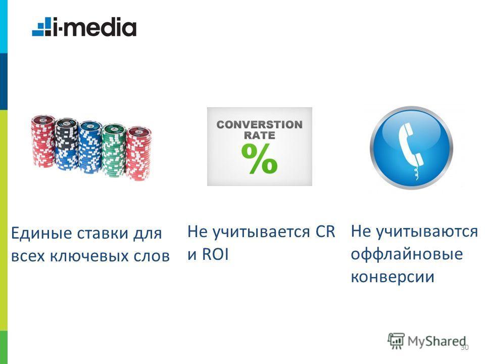 / Заголовок слайда 30 Единые ставки для всех ключевых слов Не учитывается CR и ROI Не учитываются оффлайновые конверсии