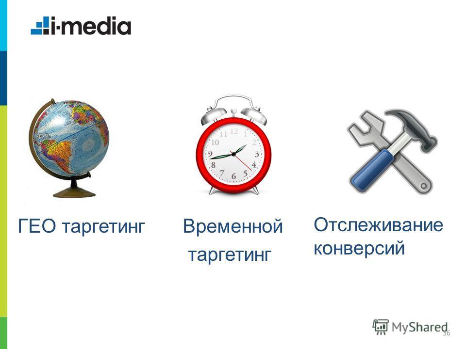 / Заголовок слайда 36 ГЕО таргетинг Отслеживание конверсий Временной таргетинг