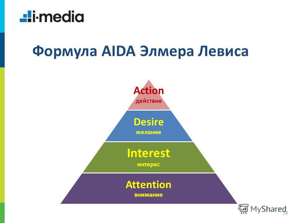 / Заголовок слайда 38 Action действие Desire желание Interest интерес Attention внимание Формула AIDA Элмера Левиса
