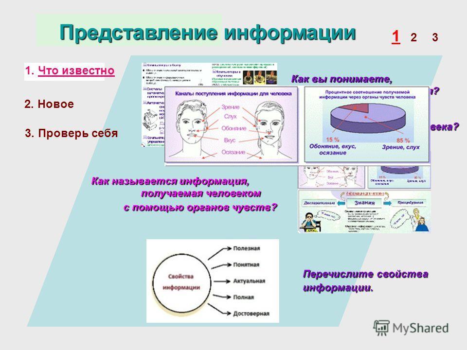 Представление информации 1. Что известно 2. Новое 3. Проверь себя 1 2 3 Как вы понимаете, что такое информация? что такое информация? Какую роль играет информация в жизни человека? Как называется информация, получаемая человеком получаемая человеком