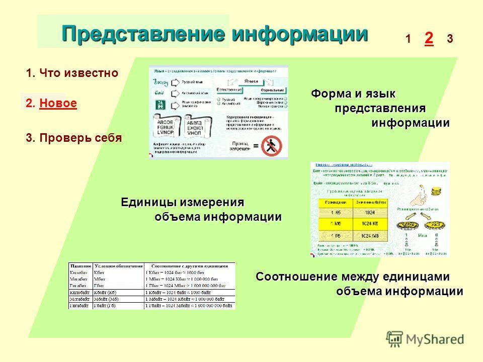 Представление информации 1. Что известно 2. Новое 3. Проверь себя 1 2 3 Соотношение между единицами объема информации объема информации Форма и язык представления представления информации информации Единицы измерения объема информации объема информац