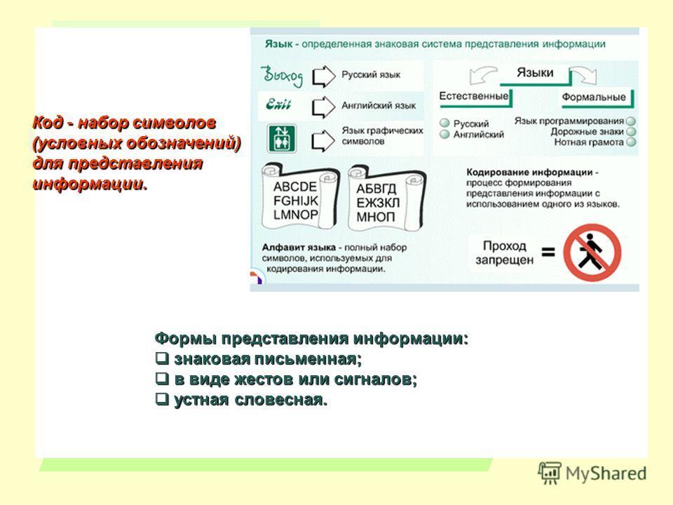 Представление информации 1. Что известно 2. Новое 3. Проверь себя 1 2 3 Соотношение между единицами объема информации Форма и язык представления информации Единицы измерения объема информации Формы представления информации: знаковая письменная; знако