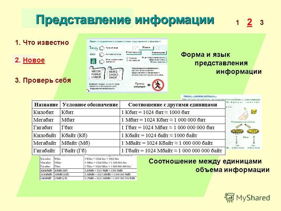 Представление информации 1. Что известно 2. Новое 3. Проверь себя 1 2 3 Соотношение между единицами объема информации Форма и язык представления информации Единицы измерения объема информации