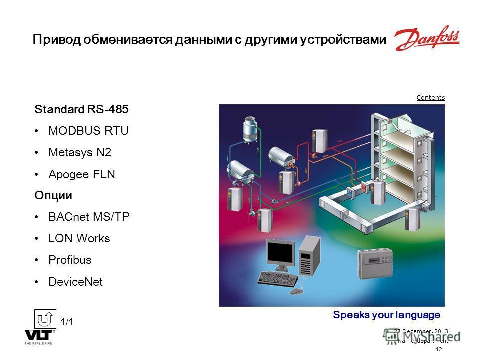 42 20 December, 2013 Name/department Contents Привод обменивается данными с другими устройствами Standard RS-485 MODBUS RTU Metasys N2 Apogee FLN Опции BACnet MS/TP LON Works Profibus DeviceNet 1/1 Speaks your language