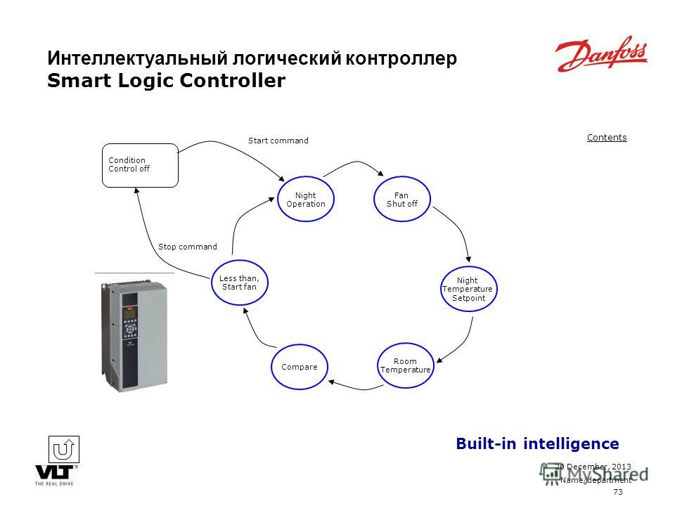 73 20 December, 2013 Name/department Contents Интеллектуальный логический контроллер Smart Logic Controller Built-in intelligence Less than, Start fan Night Operation Fan Shut off Night Temperature Setpoint Compare Room Temperature Condition Control