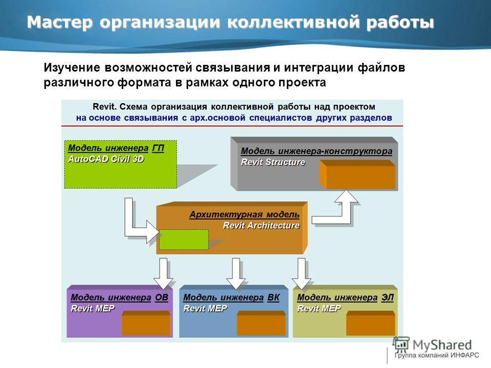 Мастер организации коллективной работы Изучение возможностей связывания и интеграции файлов различного формата в рамках одного проекта