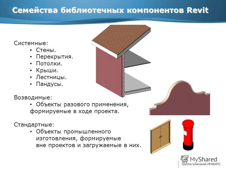 Системные: Стены. Перекрытия. Потолки. Крыши. Лестницы. Пандусы. Возводимые: Объекты разового применения, формируемые в ходе проекта. Стандартные: Объекты промышленного изготовления, формируемые вне проектов и загружаемые в них. Семейства библиотечны