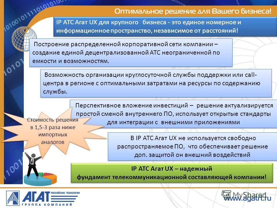 IP АТС Агат UX для крупного бизнеса - это единое номерное и информационное пространство, независимое от расстояний! Построение распределенной корпоративной сети компании – создание единой децентрализованной АТС неограниченной по емкости и возможностя