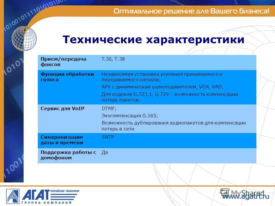 Прием/передача факсов T.30, Т.38 Функции обработки голоса Независимая установка усиления принимаемого и передаваемого сигнала; АРУ с динамическим шумоподавителем, VOX, VAD; Для кодеков G.723.1, G.729 - возможность компенсации потерь пакетов. Сервис д