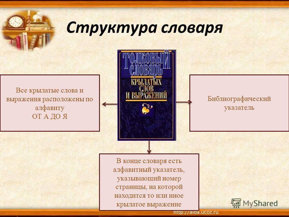 Структура словаря Все крылатые слова и выражения расположены по алфавиту ОТ А ДО Я В конце словаря есть алфавитный указатель, указывающий номер страницы, на которой находится то или иное крылатое выражение Библиографический указатель