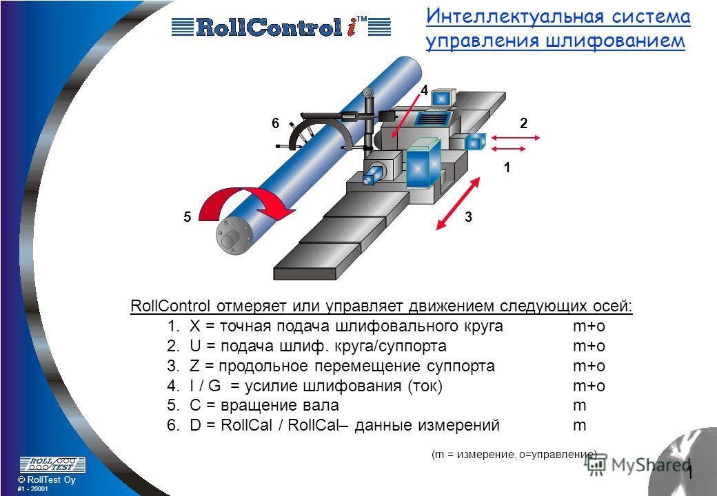 1 RollTest Oy #1 - 20001 Интеллектуальная система управления шлифованием RollControl отмеряет или управляет движением следующих осей: 1. X = точная подача шлифовального круга m+o 2. U = подача шлиф. круга/суппорта m+o 3. Z = продольное перемещение су