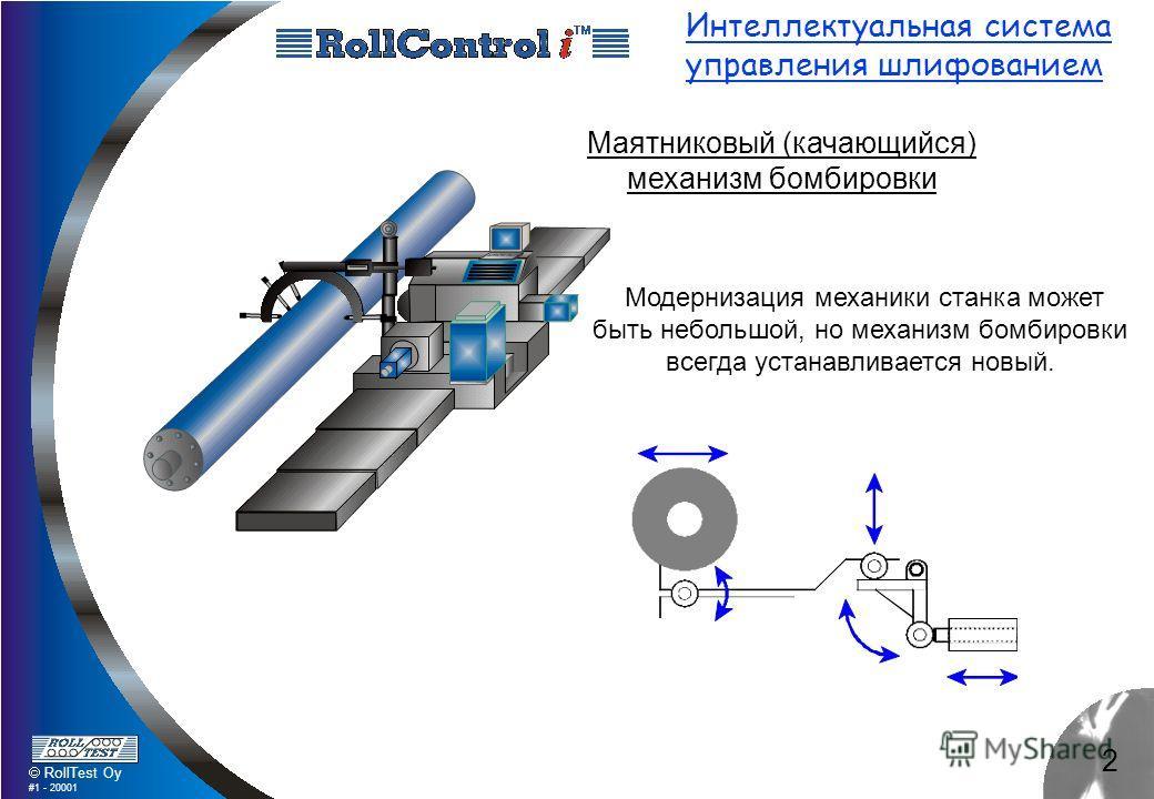 2 RollTest Oy #1 - 20001 Интеллектуальная система управления шлифованием Модернизация механики станка может быть небольшой, но механизм бомбировки всегда устанавливается новый. Маятниковый (качающийся) механизм бомбировки