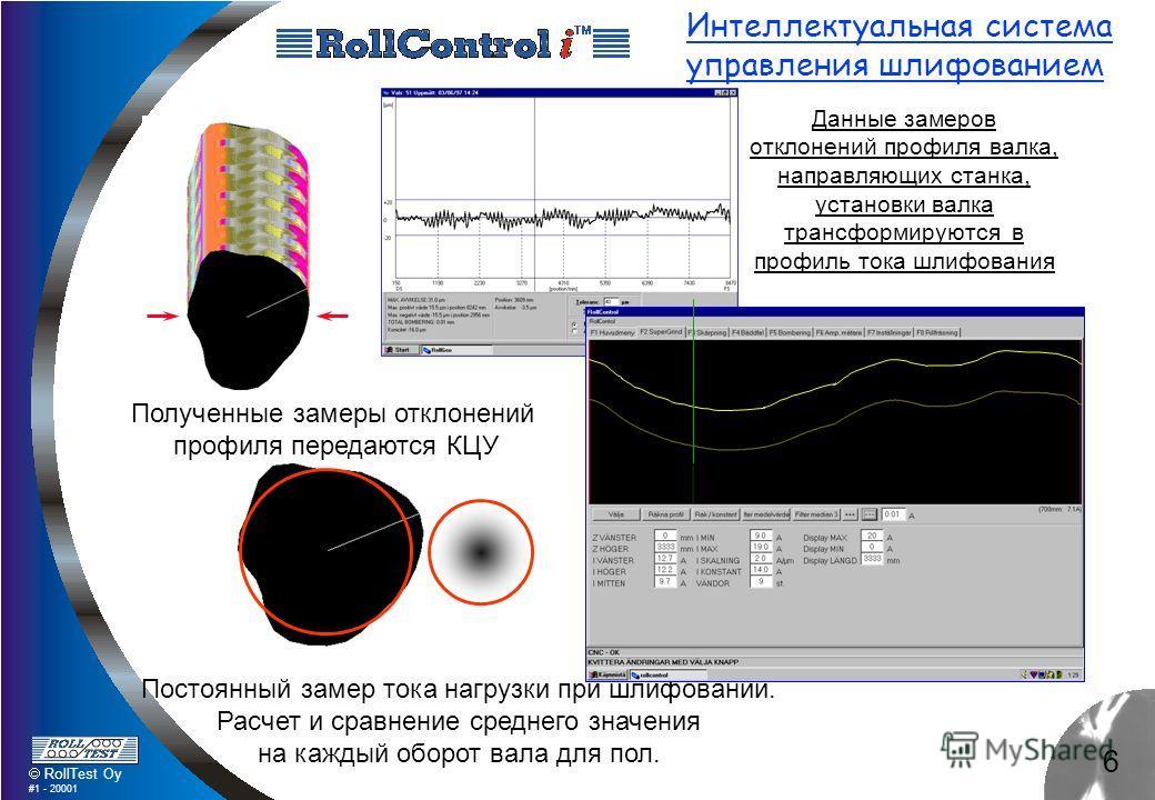 6 RollTest Oy #1 - 20001 Интеллектуальная система управления шлифованием Постоянный замер тока нагрузки при шлифовании. Расчет и сравнение среднего значения на каждый оборот вала для пол. Полученные замеры отклонений профиля передаются КЦУ Данные зам